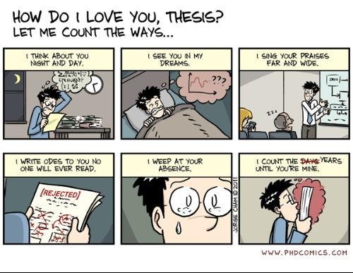 Phd thesis humour
