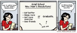 source: phdcomics.com