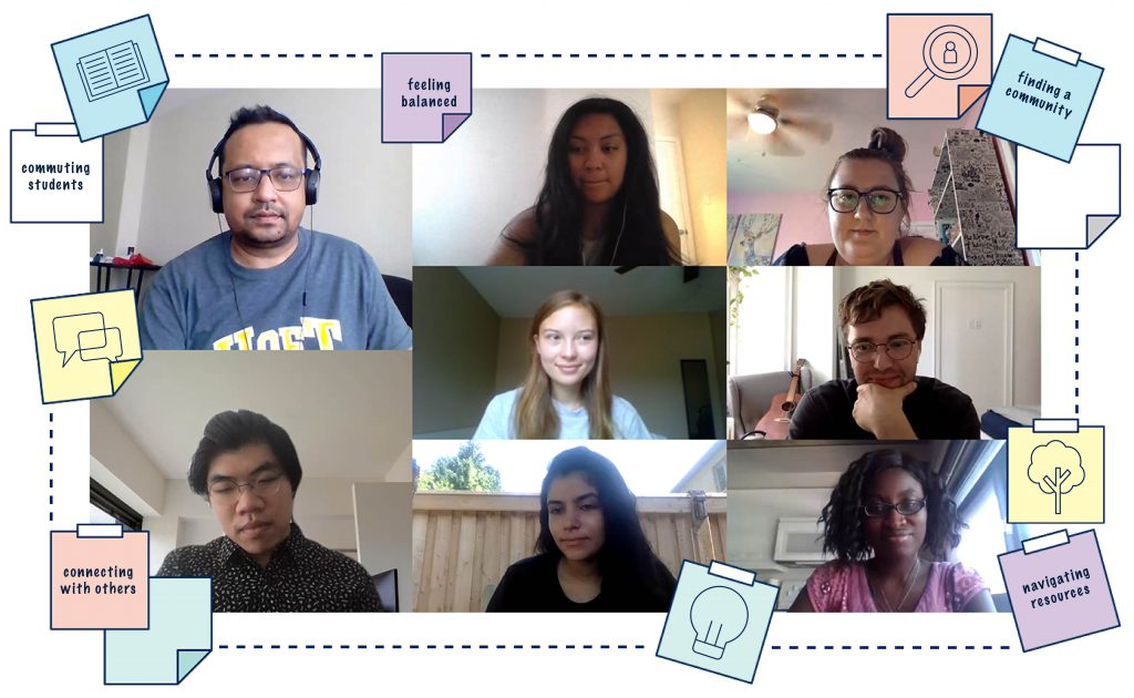 "A mosaic of students connecting over Microsoft Teams, with sticky notes around the outside with writing on them such as ""navigating resources"" or ""commuting students"". Dashed lines and icons are connecting with one another to visualize collaboration in research."