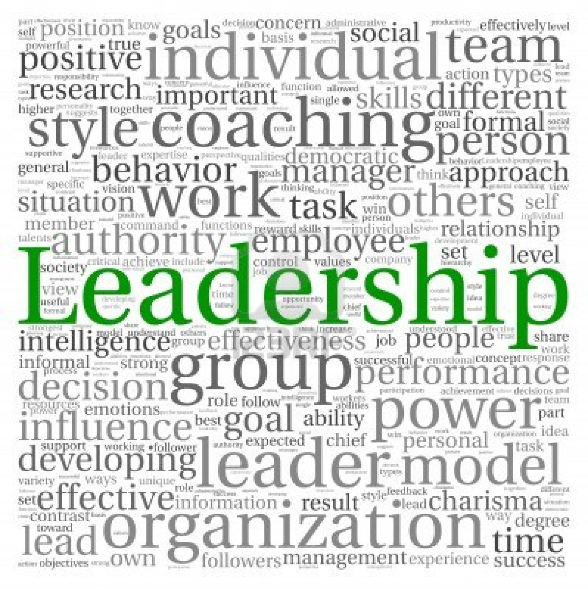 15662080-leadership-concept-in-word-tag-cloud-on-white-background