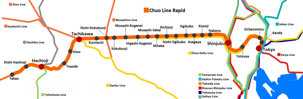 This image shows a map of Tokyo's Chuo train line.