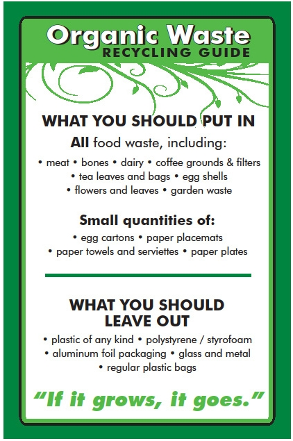 Inage of: a UofT poster explaining what can be composted
