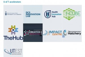 Look at all these hubs for innovation!