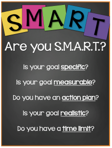 A representation of the SMART goal setting system. The graphic asks whether the goal is specific, whether it's measurable, whether you have an action plan, whether it's realistic and whether there's a time limit.