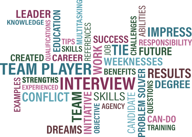 A wordle of job-related words