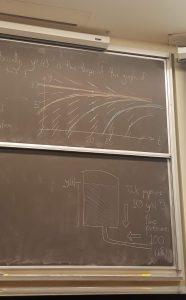 graphs on chalk board
