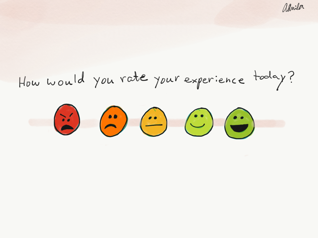 """How would you rate your experience today"" slogan and below is five satisfaction buttons from ranging from angry to happy."