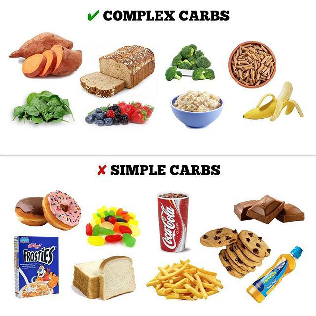 A picture list of complex carbs (sweet potato, whole grain bread, oats) and simple carbs (soda, donuts, white bread, cereal) is shown.