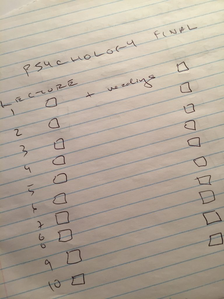 A piece of lined paper that says Psychology Final and lists the lecture and readings