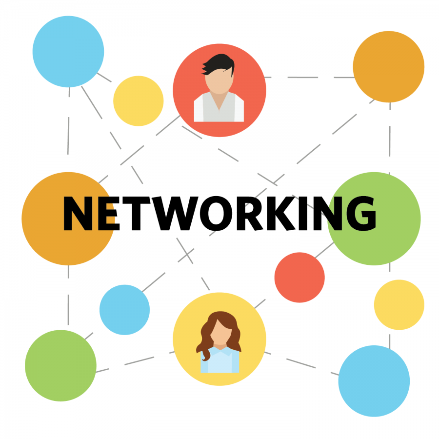 A group of connected circles that says networking